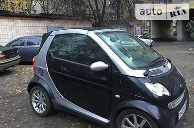 Smart Cabrio For two 2005