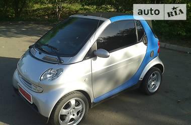 Smart Cabrio 2003
