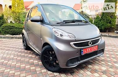 Smart Fortwo Limited