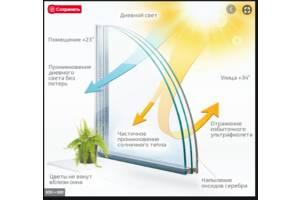 Купить стеклопакет энергосберегающий тёплый тонированный зеркальный под заказ в размер