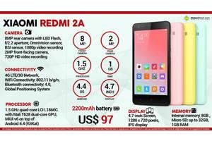 б/у Мобильные на две СИМ-карты Xiaomi Xiaomi Redmi 2