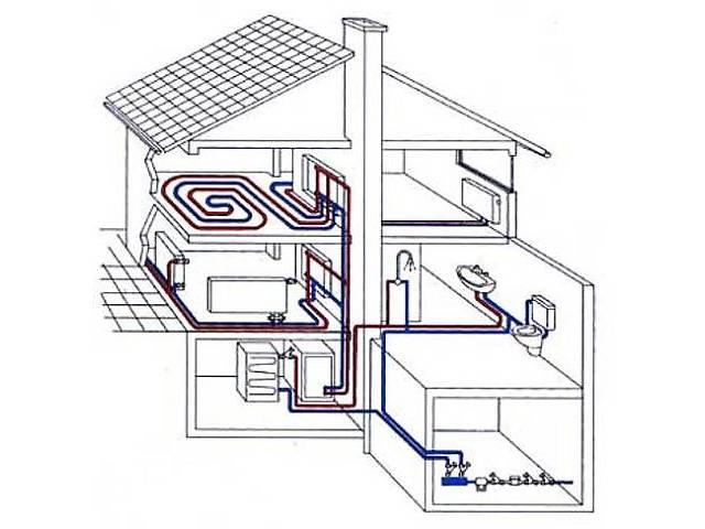 Монтаж систем отопления и водоснабжения- объявление о продаже  в Донецке