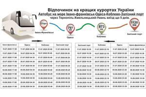 Автобусный рейс Ивано-Франковск - Тернополь-Одесса-Коблево-Железный порт