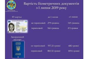Срочно биометрический заграничный паспорт, ID карта, паспорт Украины новый.
