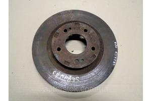 Тормозные диски Mitsubishi Grandis