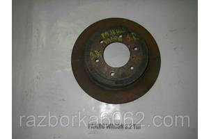 Тормозные диски Mitsubishi Pajero Wagon