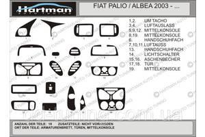 Торпеды Fiat Albea