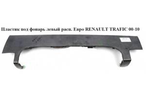 Фонари задние Renault Trafic