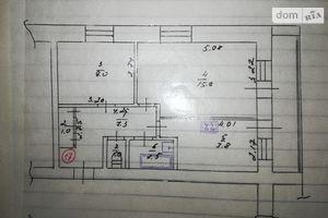 Продажа/аренда нерухомості в Доманівці
