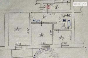 Продажа/аренда нерухомості в Ізяславі